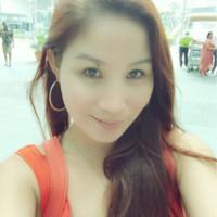 hhyanne's photo
