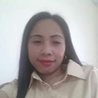 cuteladyheart's photo
