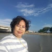 sukorahayu's photo