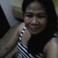 tsik's photo