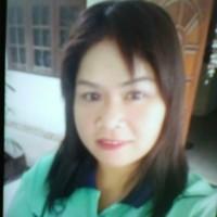 phattphatt's photo